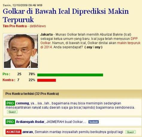 Polling Golkar